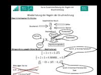 Wiederholung der Regeln der Bruchrechnung.pdf