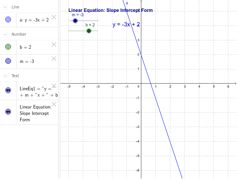 slope intercept form of linear equation  Linear Equation: Slope Intercept Form – GeoGebra