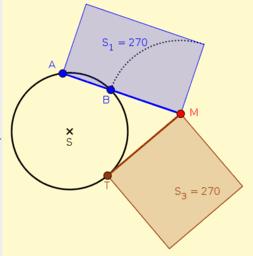 Bod vně kružnice - spec. případ: sečna a tečna