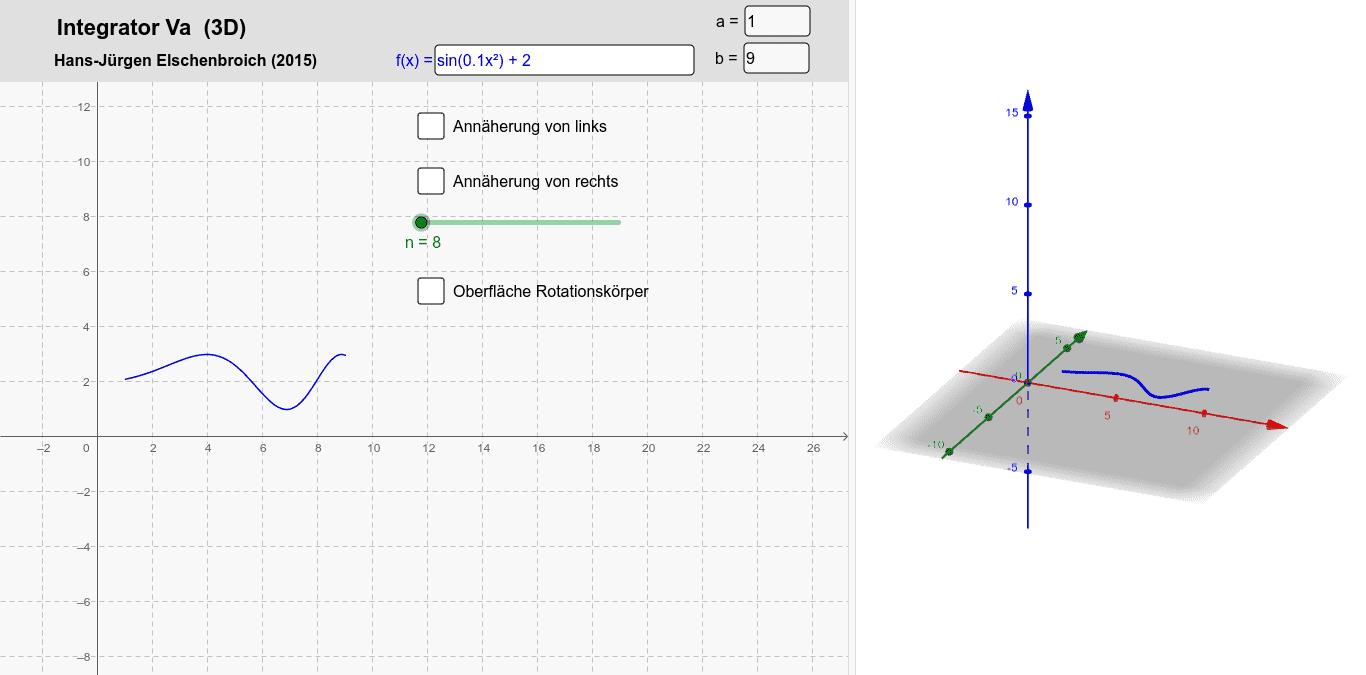 Rotationsvolumen bei Rotation um die x-Achse Drücke die Eingabetaste um die Aktivität zu starten