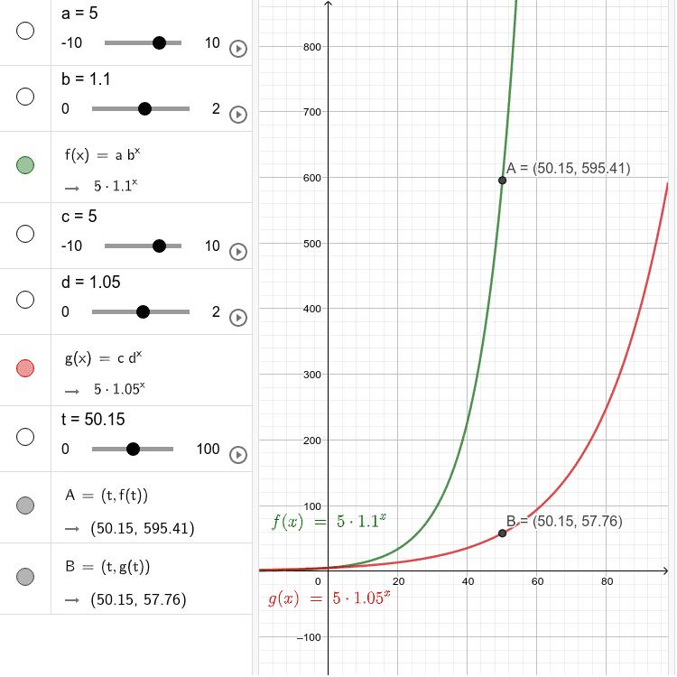 Exponentialfunktionen Vergleichen Drücke die Eingabetaste um die Aktivität zu starten