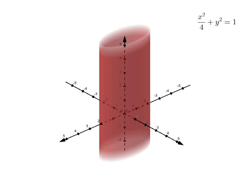 Elliptic Cylinder Press Enter to start activity
