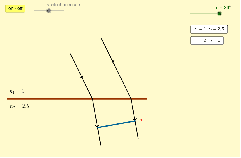 Průchod rovinné vlnoplochy rovinným rozhraním