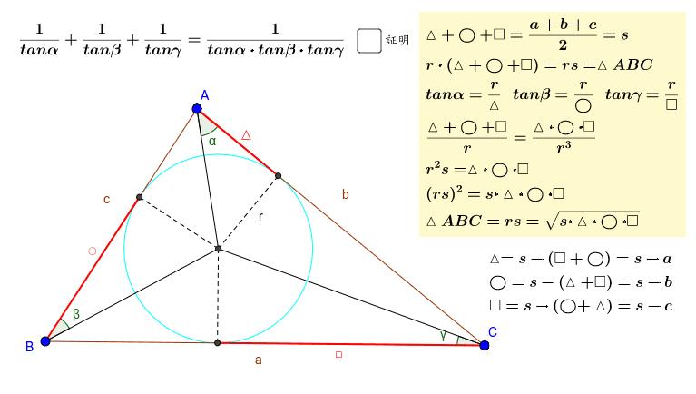 ヘロン(3C頃)後期アレキサンドリア学派。理論よりも実用に重きをおいた。三角形の面積を辺の長さだけから求める公式を求めた。 ワークシートを始めるにはEnter キーを押してください。