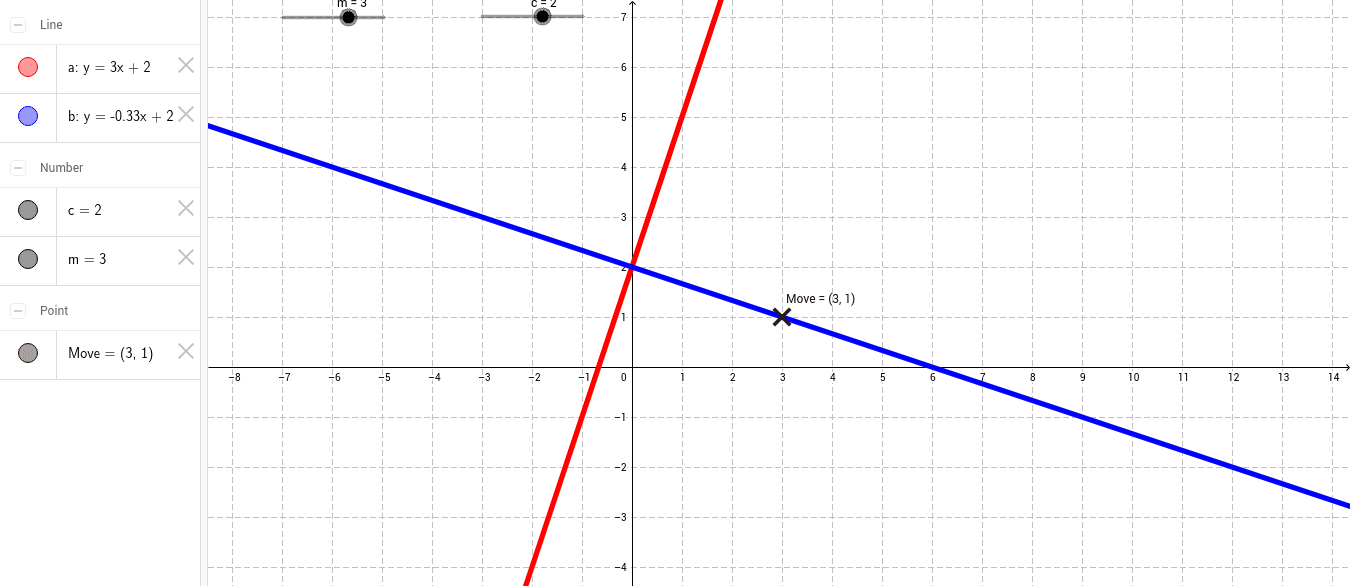 Perpendicular line through a point.