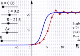 Eulerverfahren (logistisches Wachstum)