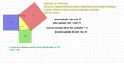 verificación teorema de pitágoras