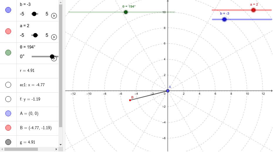 """VISTA ALGEBRAICA:  En """"r""""escribir la ecuación de la curva en coordenadas  polares que se desea graficar, es decir, r=f(θ). Para los deslizadores a y b, usar la ecuación r=a+bcos(θ) o r=a+bsen(θ), con diferentes valores de a y b según lo visto en clase. Presiona Intro para comenzar la actividad"""